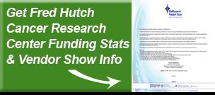 hutch center research