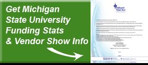 MSU funding stats