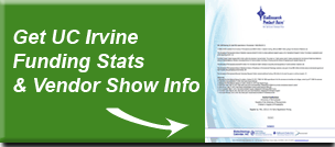 irvine research