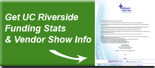 riverside research