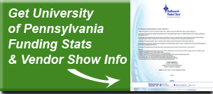 philadelphia research