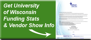Wisconsin research funding