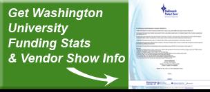 Washington Funding Statistics