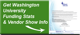 Washington Funding Research