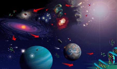 Nasa astrobiology