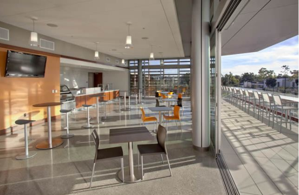 research cafeteria