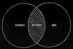 science art wonder