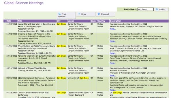 Global science meetings database