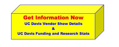 Davis research