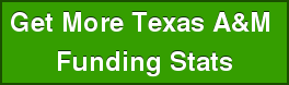 Get More Texas A&M  Funding Stats