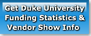 Duke UniversityFunding Stats & Ve