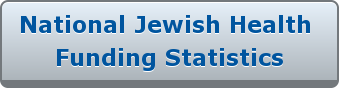 National Jewish Health  Funding Statistics