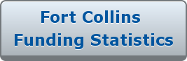 Fort Collins  Funding Statistics