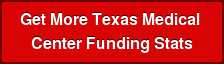 Get More Texas Medical  Center Funding Stats