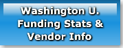 Washington U.Funding Stats & Ven