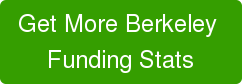 Get More Berkeley  Funding Stats